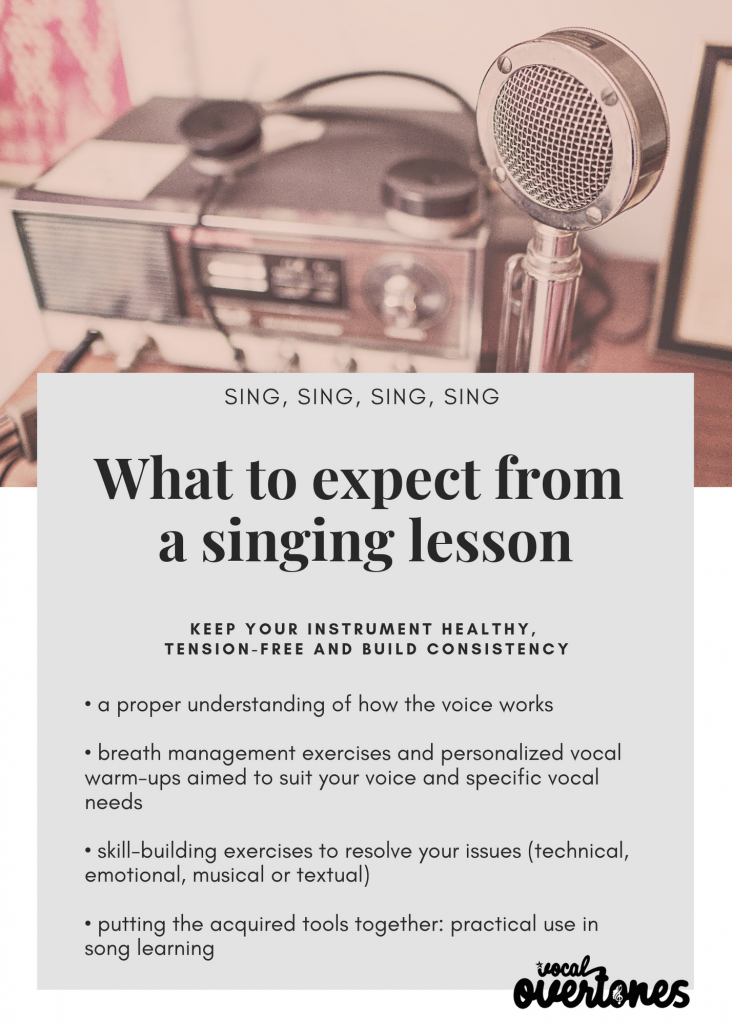 What to expect from a singing lesson with Delia Ivan vocal coach